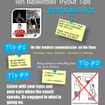 Ten-Basketball-Tryout-Tips-Infographic-e1412883836380