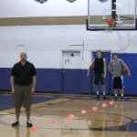 Reverse Between the Legs Rhythm Dribbling Drill