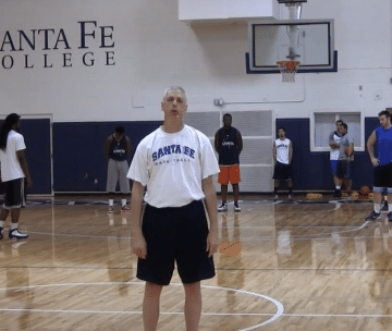 Help Recover and Baseline Drive Rotations Shell Drill - Basketball HQ