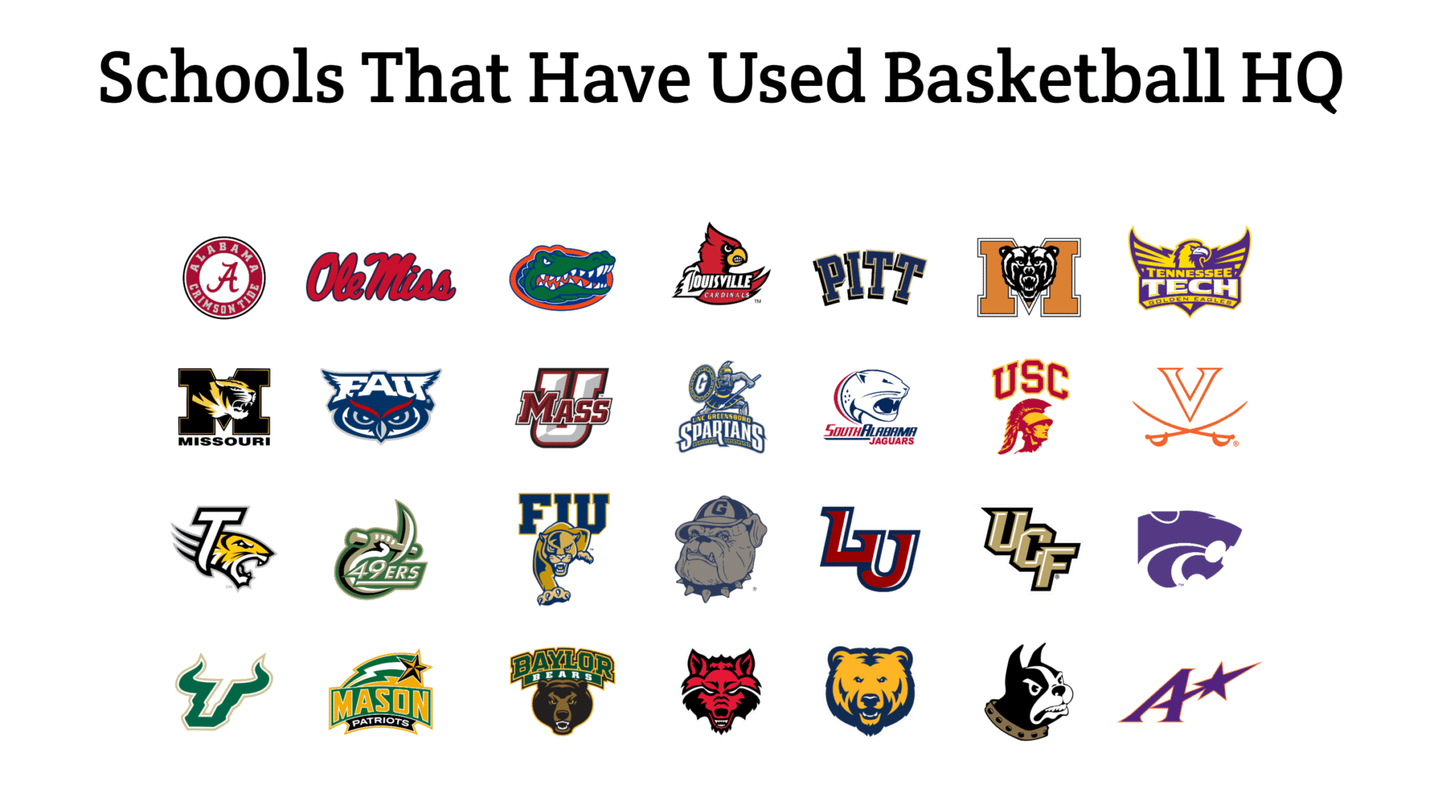 Schools That Have Used Basketball HQ